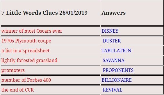 7 Little words January 27 2019 answers