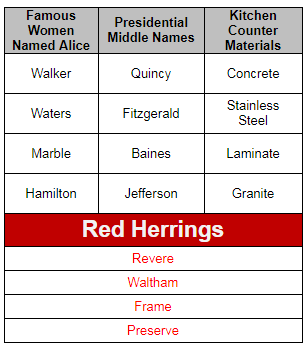 Red herring August 3 2019 answers